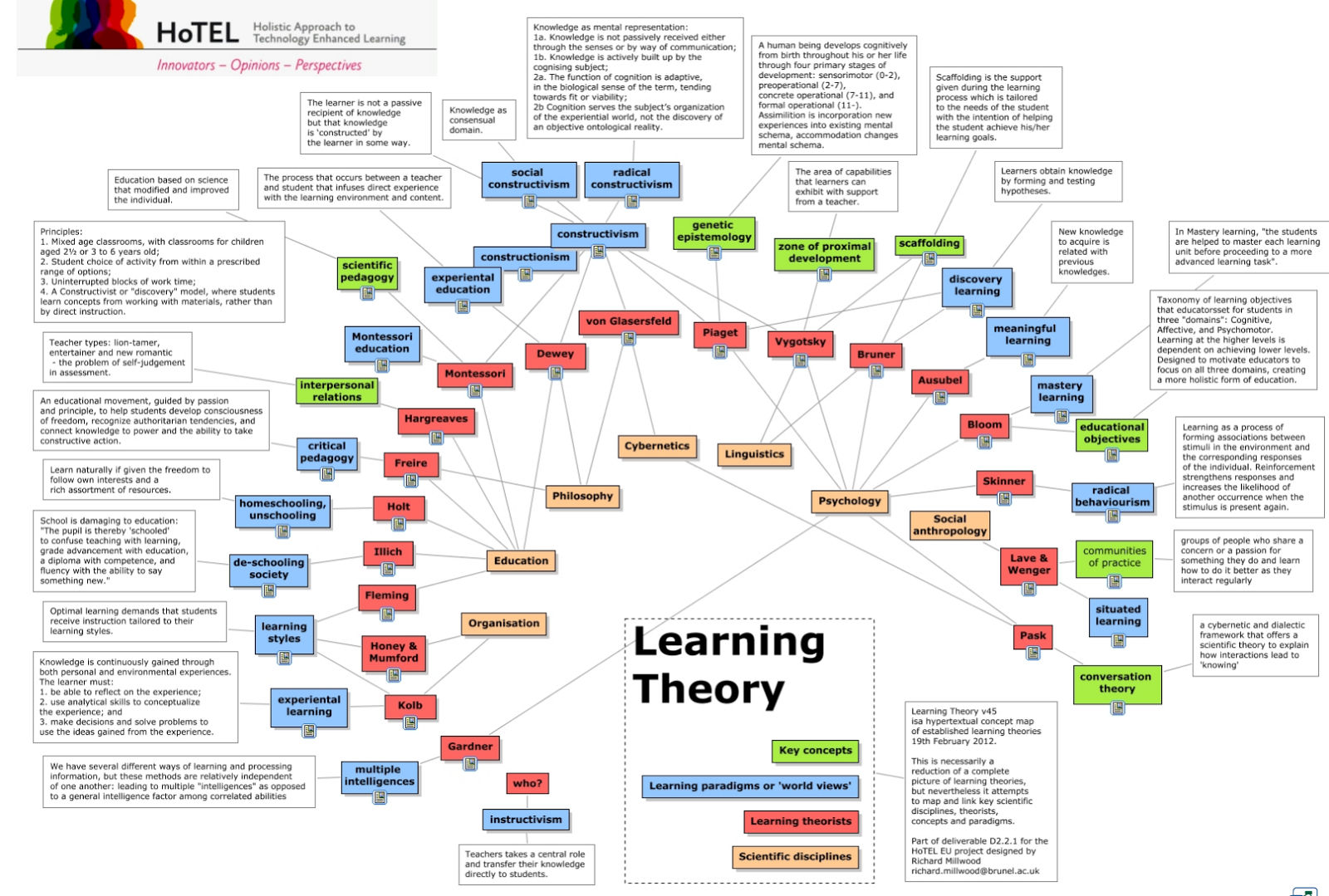 theories of learning 2014 Educational articles are an excellent resource for parents who are interested in learning about the best parenting practices from experts in the field.