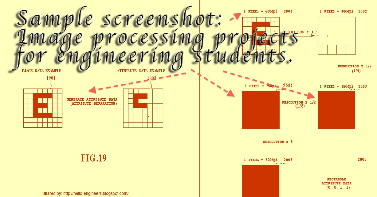 thesis in digital image processing applications