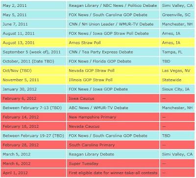 lista de ganadores elecciones 2006: