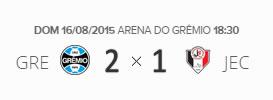 O placar de Grêmio 2x1 Joinville pela 19ª rodada do Brasileirão 2015