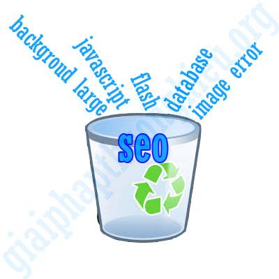 Sọt rác Seo | Recycle Bin Seo