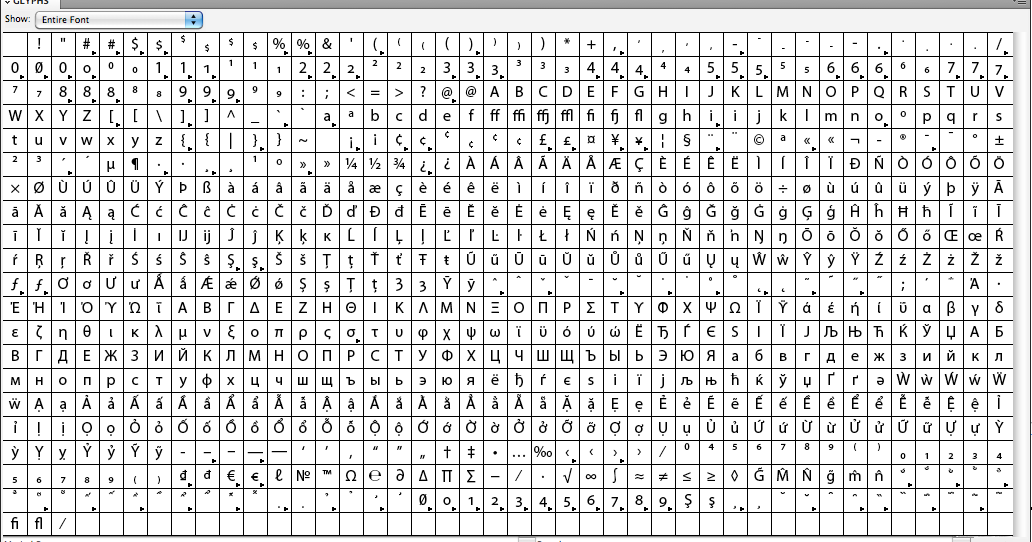 Document Geek How To Locate Greek Letters And Mathematical Symbols