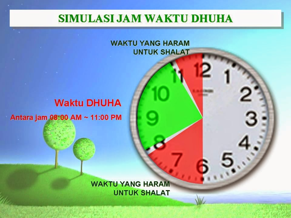 Waktu Shalat Dhuha yang terbaik, Jam yang Benar untuk salat dhuha,