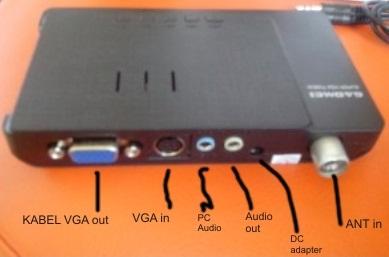 Cara Memasang TV Tuner Dengan dan Tanpa CPU