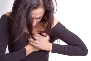 Gejala Serangan Jantung Bagi Wanita