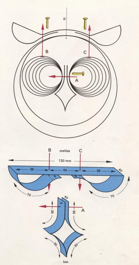 diy do it yourself Fournitures :   1 m de rhodoïd de couleur.   Attaches parisiennes 8 mm et 6 mm.   Fil nylon pêche très fin n° 12.   Avec une lame et une règle, couper des bandes de rhodoïd de 4 cm de large;   longueur des bandes : pour le corps, 1 bande de 1  mètre - pour les yeux, 2 bandes de 95 cm - pour le bec, 1  bande de 13 cm - pour   les   oreilles,  1 bande   de 27 cm.   Plier la bande des oreilles et celle du bec suivant les dimensions des schémas ci-contre;   les flèches rosés indiquent les points à percer pour les fixations.     Pour  plier  le   rhodoïd sans le casser, le pincer simplement avec les doigts sans faire de   rainure.     Prendre   ensuite   la bande de chaque œil,  la  roujer en   commençant   par   la   petite boucle intérieure (3 cm de diam.) puis l'enrouler autour d'elle-même en 5 boucles croissantes, l'extrémité du rhodoïd devant se trouver au centre, près du bec. Maintenir ces 6 boucles avec un trombone provisoire et percer un petit trou pour la fixation A.   Rapprocher les 2  yeux, glisser le bec entre  les deux après l'avoir percé d'un trou et fixer ensemble les 3 éléments avec une  attache  parisienne  de 8 mm au point A. Prendre la bande du corps, l'enrouler 2  fois sur elle-même (boucle intérieure 12 cm de diam.), les extrémités de rhodoïd se trouvent au front. Maintenir avec 2 trombones provisoires.   Mettre les yeux à l'intérieur du corps, glisser la boucle extérieure de l'œil dans le trombone qui retient le front. Dans ce même trombone, glisser à l'extérieur la bande des oreilles. Fixer les 3 éléments ensemble avec une attache parisienne de 6 mm au point B d'une part, et C de l'autre. Pour suspendre le hibou, fixer un fil nylon à l'aide d'une aiguille très fine dans la bande du front.   Faire différents hiboux et les suspendre à des hauteurs variées à une fine baguette de bambou, ou à une grosse aiguille à tricoter. Si les hiboux sont suspendus avec 1 fil seulement, ils tourneront constamment sur eux-mêmes ; pour les stabilis