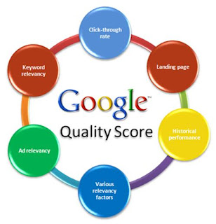 Google quality score for PPC and pay per click campaigns