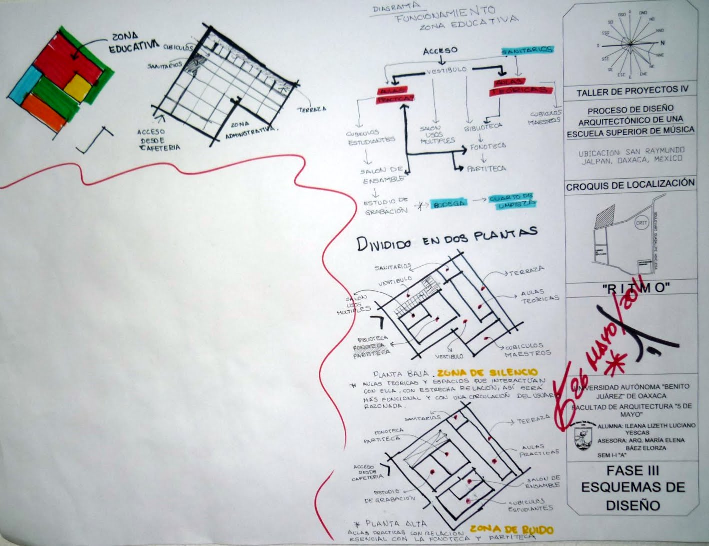 Fases De Dise O Esquema De Planta Arquitect Nica De La