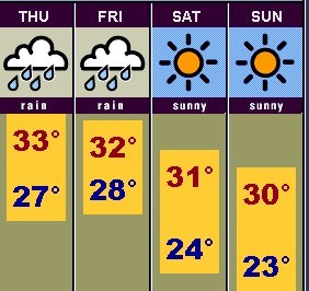 Weather Forecast Singapore for Chinese New Year 2011 | News Online