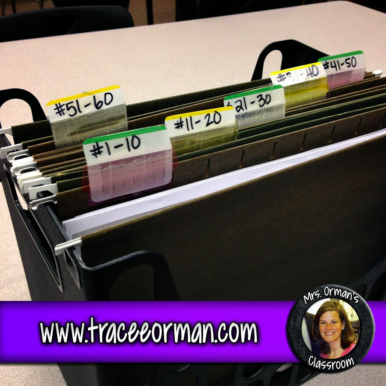 Organizing Student Stories  (blog post from Mrs. Orman's Classroom)