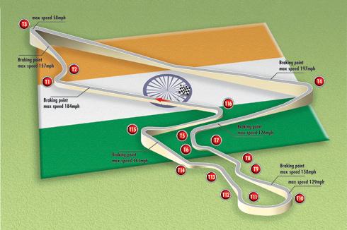[Fórmula 1] PORRA FULLERA F1 2012 - Página 5 INDIA-GP-TRACK