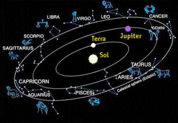 Man a de mujer aspectos negativos de cada signo - Signos del zodiaco caracteristicas de cada uno ...