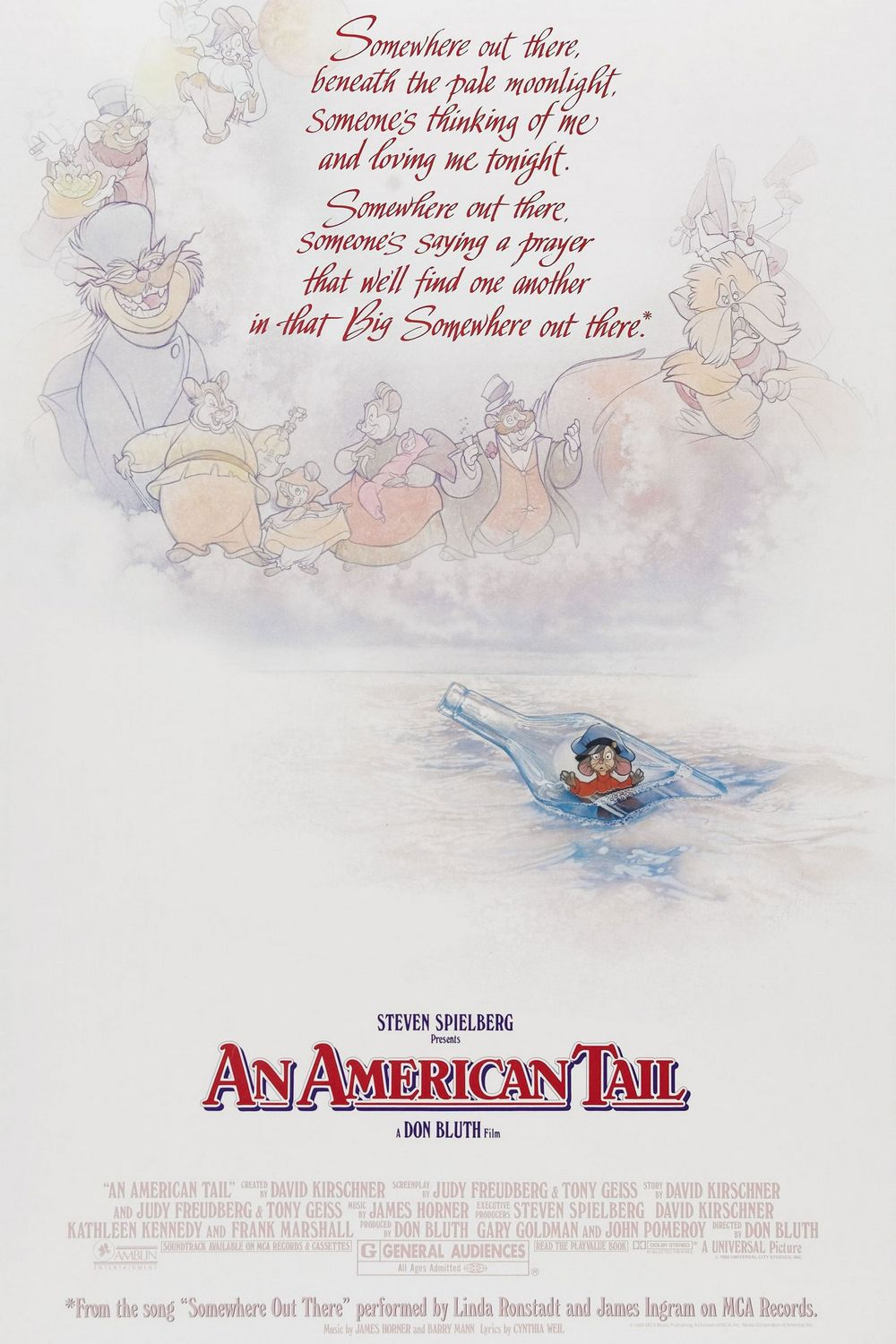 Film Thoughts Director Report Card Don Bluth 1986