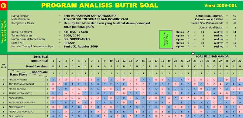 Aplikasi Analisis Butir Soal Pilihan Ganda dan Uraian Kurikulum 2013 Dengan Excel