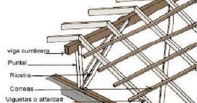 Construir tu vivienda techos livianos for Cubiertas para techos livianas