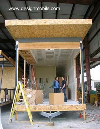 Casa móvil americana en construcción