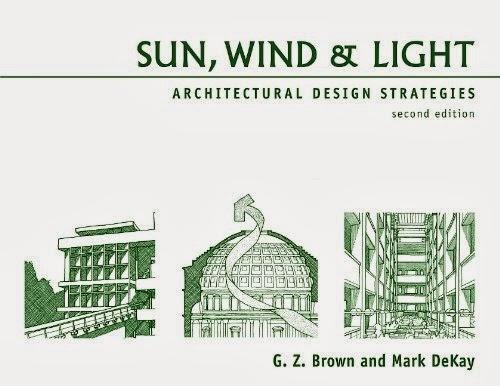 Sun, Wind & Light: Architectural Design Strategies, 2nd Edition FREE ...