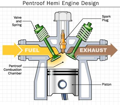 how a car engine works mira startflyjobs co rh mira startflyjobs co