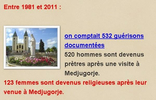 Medjugorje 532 guérisons documentées en 2011 et comment se préparer à l'apparition du 2 avec Mirjan