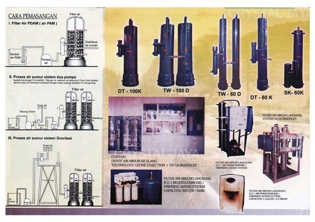 Download E-Brosur dari Water Filter By Crystal Jaya