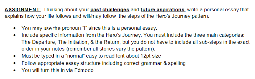 The journey essay