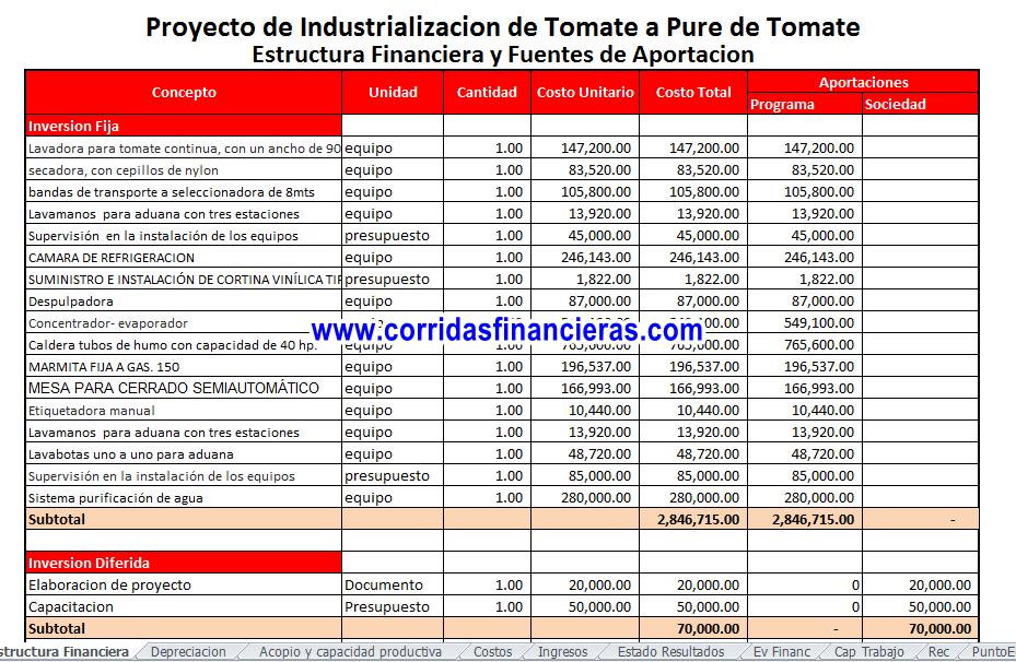 Industrialización de tomate a puré de tomate