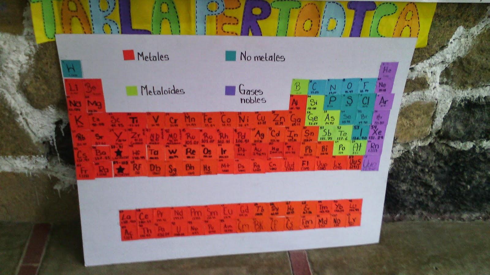 Evidencias de trabajo tabla periodica junto con los chicos de tercer grado elaboramos una tabla periodica de los elementos qumicos grupal para reafirmar conceptos como familias periodos urtaz Image collections