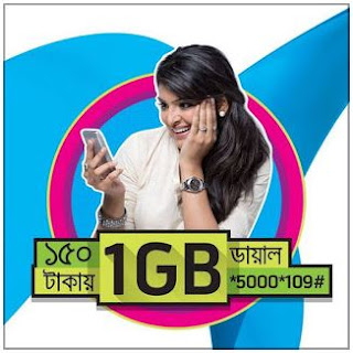 GP Internet Package - The best value Comparison