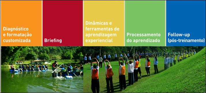 Treinamento & Desenvolvimento corporativo