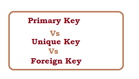 Difference Between Primary Key And Unique Key And Foreign Key And Composite Key