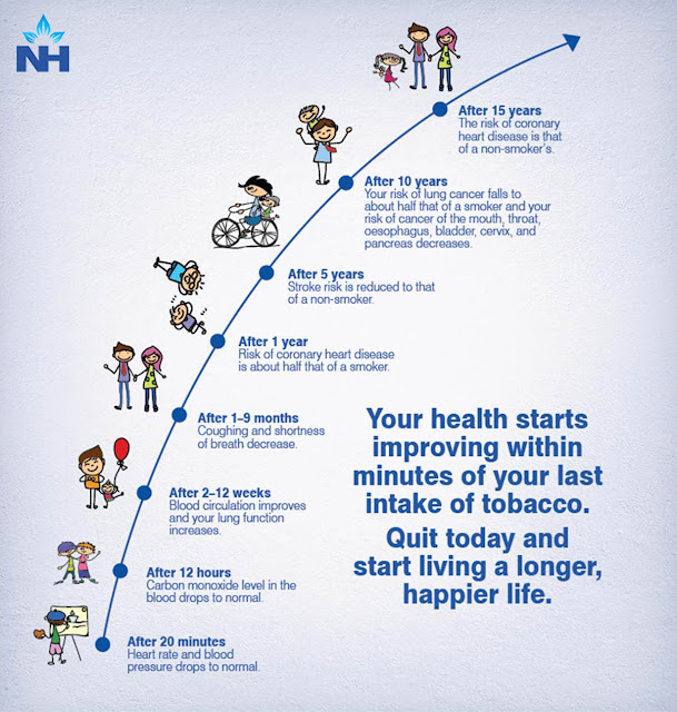 Switch To Say No Tobacco