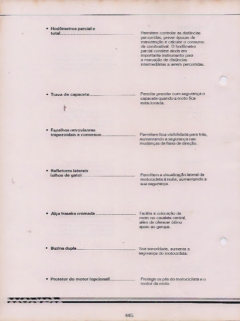 Arquivo%2BEscaneado%2B60 - Arquivo confidencial: Honda 125 ML