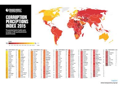 Magyarország, Románia, korrupció, Transparency International, felmérés,
