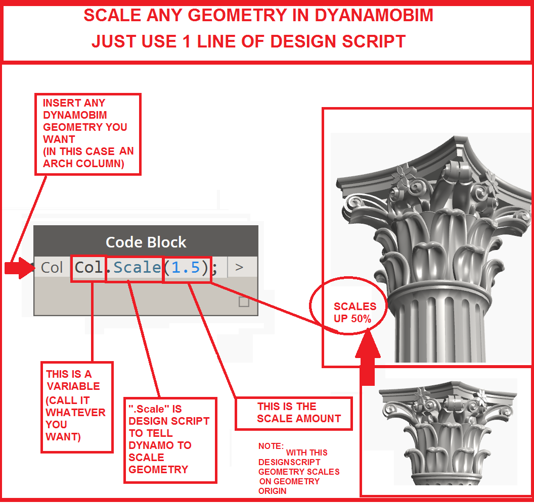How to Scale Any DynamoBIM Geometry