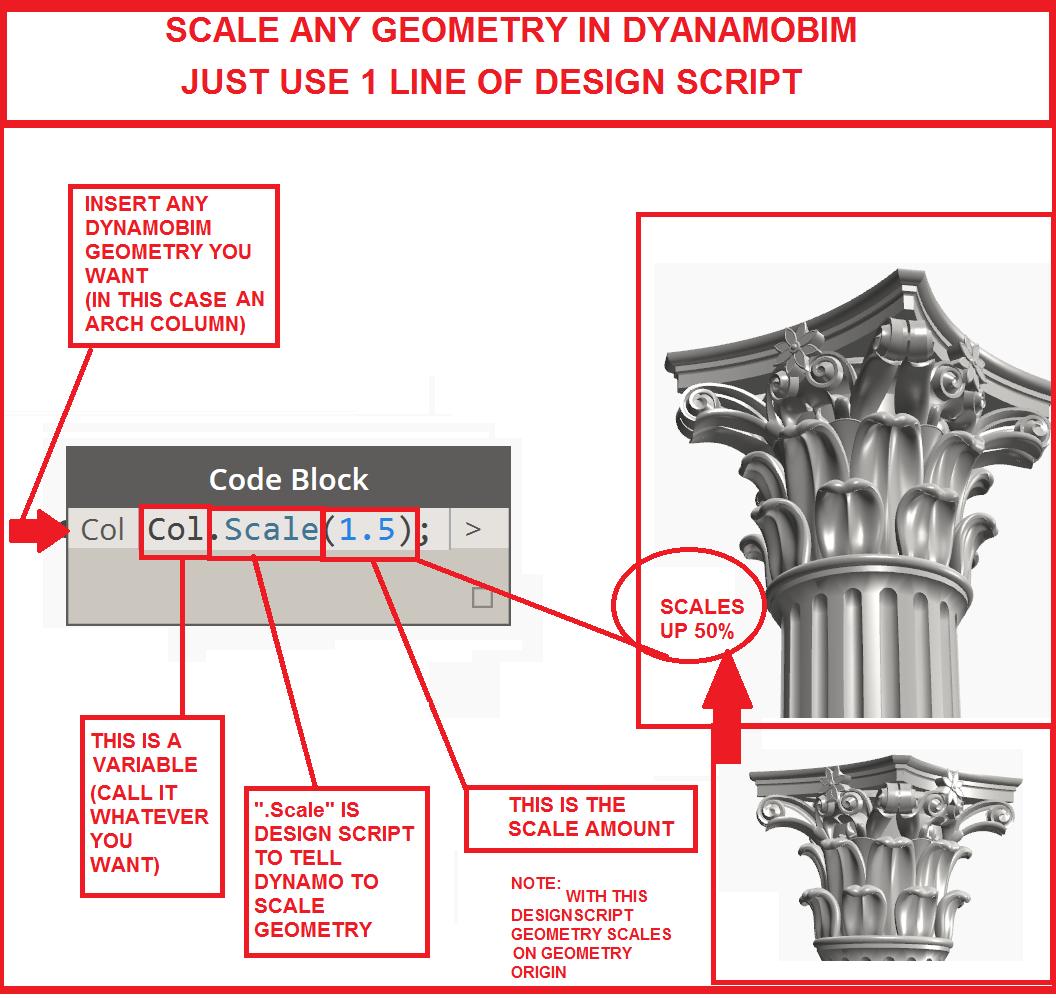 How to Scale Any DynamoBIM Geometry