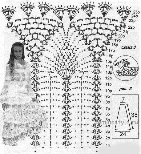Patrón de falda