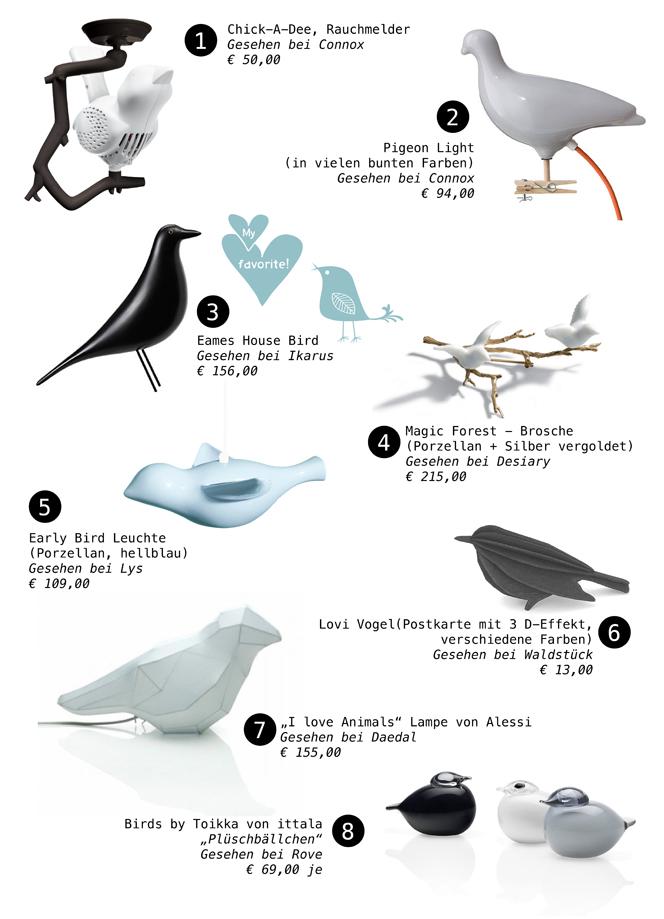 Ynas Design Blog, Birds
