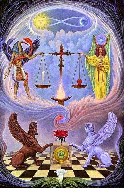 Signo de Libra, Zodiaco Johfra Bosschart