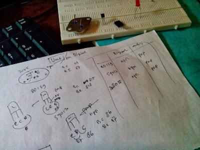 Hasil Cara Menentukan Kaki Transistor dengan AVO Digital dan analog