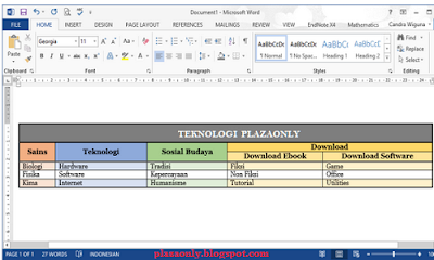 Cara Membuat Kotak atau Tabel di Dalam Blog