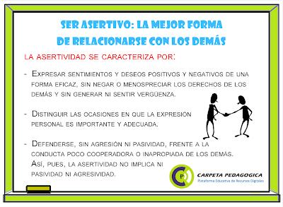 Pizarra: Ser asertivo - La mejor forma de relacionarse con los demás