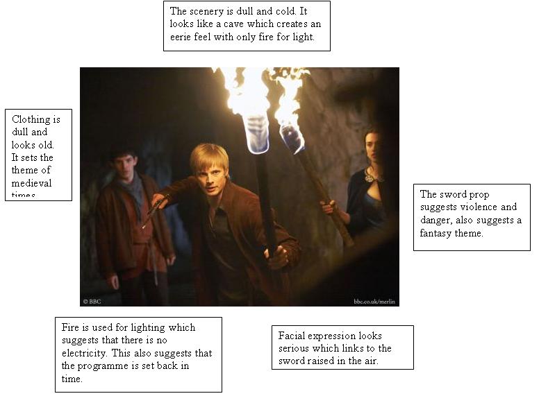 Mise en scene essay example