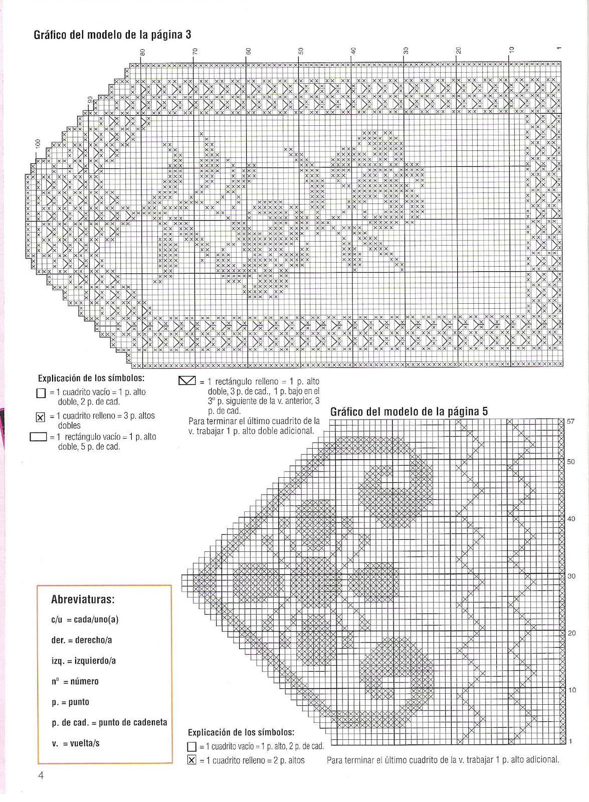 Занавески крючком: схемы вязания штор, подхваты, шторы для 1