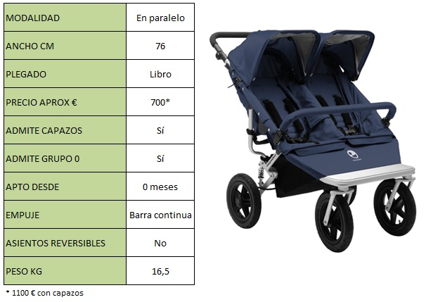Opiniones sobre carritos gemelares (IV): Easywalker Duo y Baby Monsters Easy Twin
