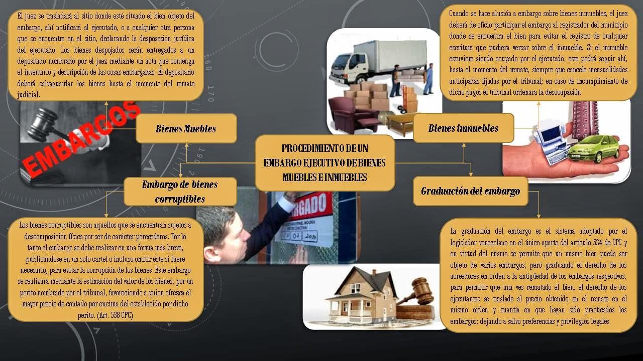 Derecho Procesal Civil 2014 # Codigo Civil Muebles E Inmuebles