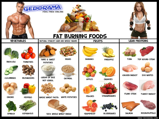 Healthy foods to eat that burn fat