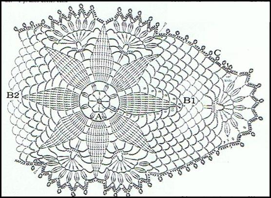 Pin Pin Patrones Carpetas Tejidas Crochet Apparatus Challenge And Lzk