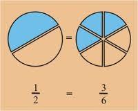 http://matematicasies.com/Reducir-fracciones-a-comun