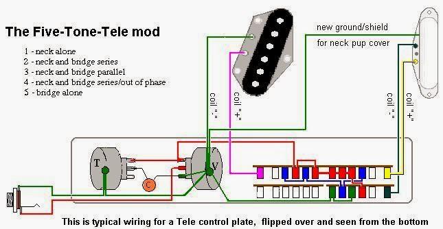 Basic Telecaster Wiring Diagram : Jw guitarworks basic circuits