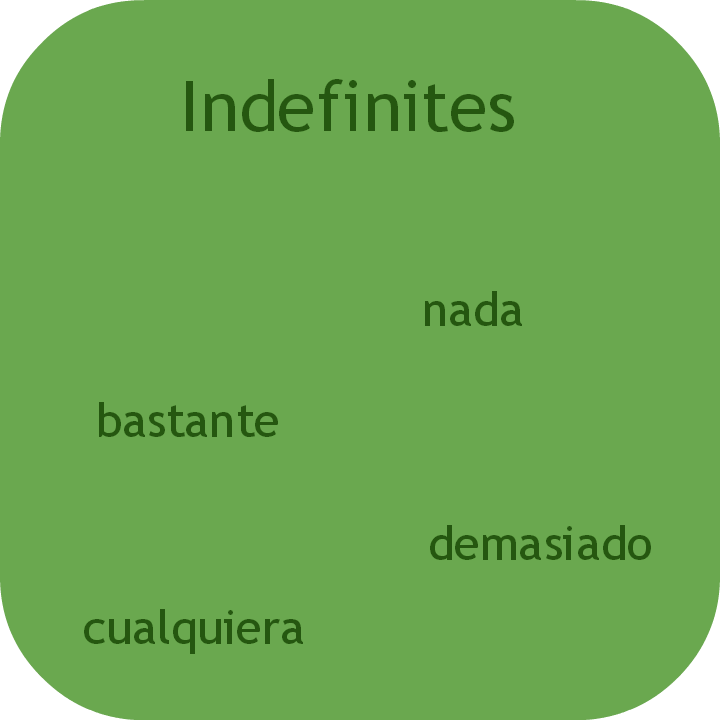 Learn easy Spanish indefinites. Visit www.soeasyspanish.com